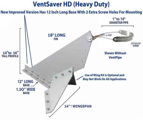 VentSaver HD Component Dimensions