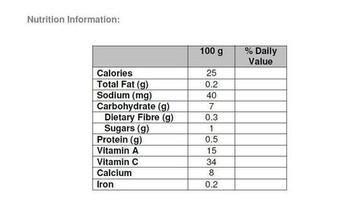 Realemon Lemon Juice Squeezer, 125ml/4.2oz, {Imported from Canada}