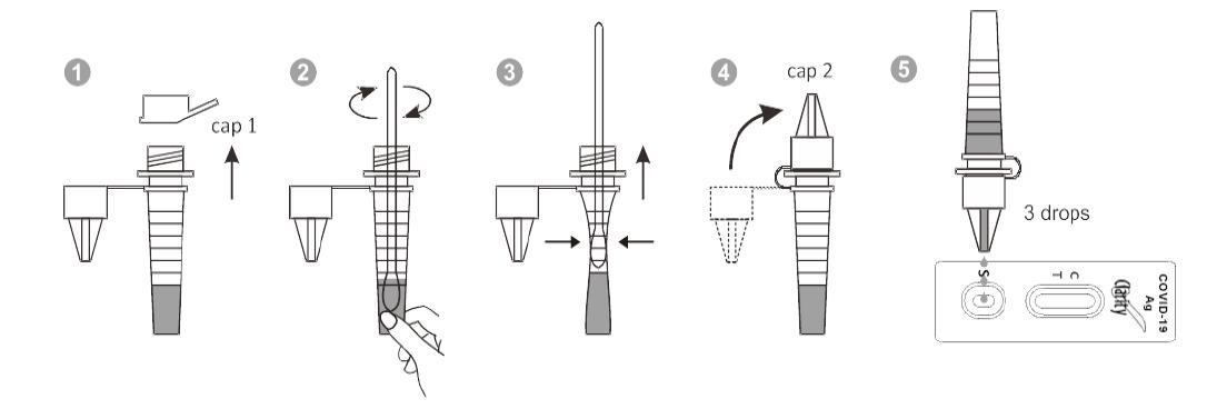 COVID-19 Clarity Instructions