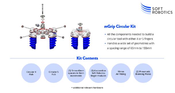 Soft Robotics mGrip Circular Tool Kit 700123