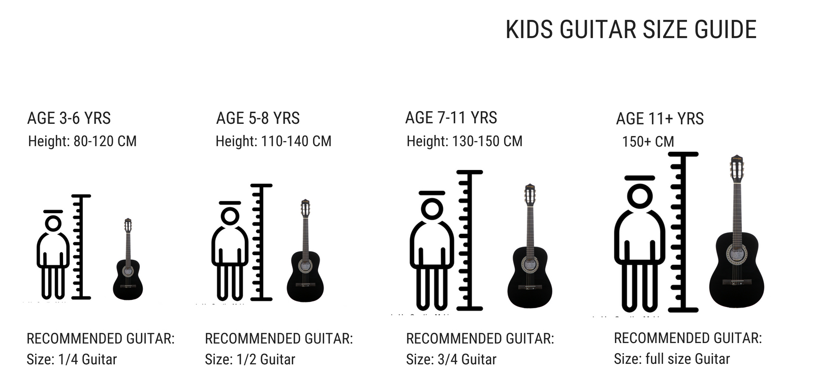 kids-guitar-size-guide-category-image-stretton-payne-copy.jpg