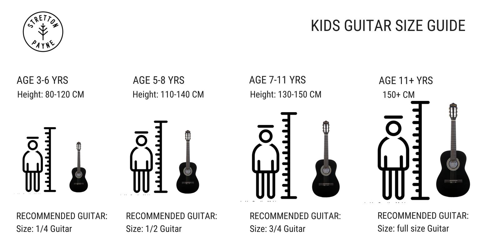 kids-guitar-size-guide-stretton-payne.jpg