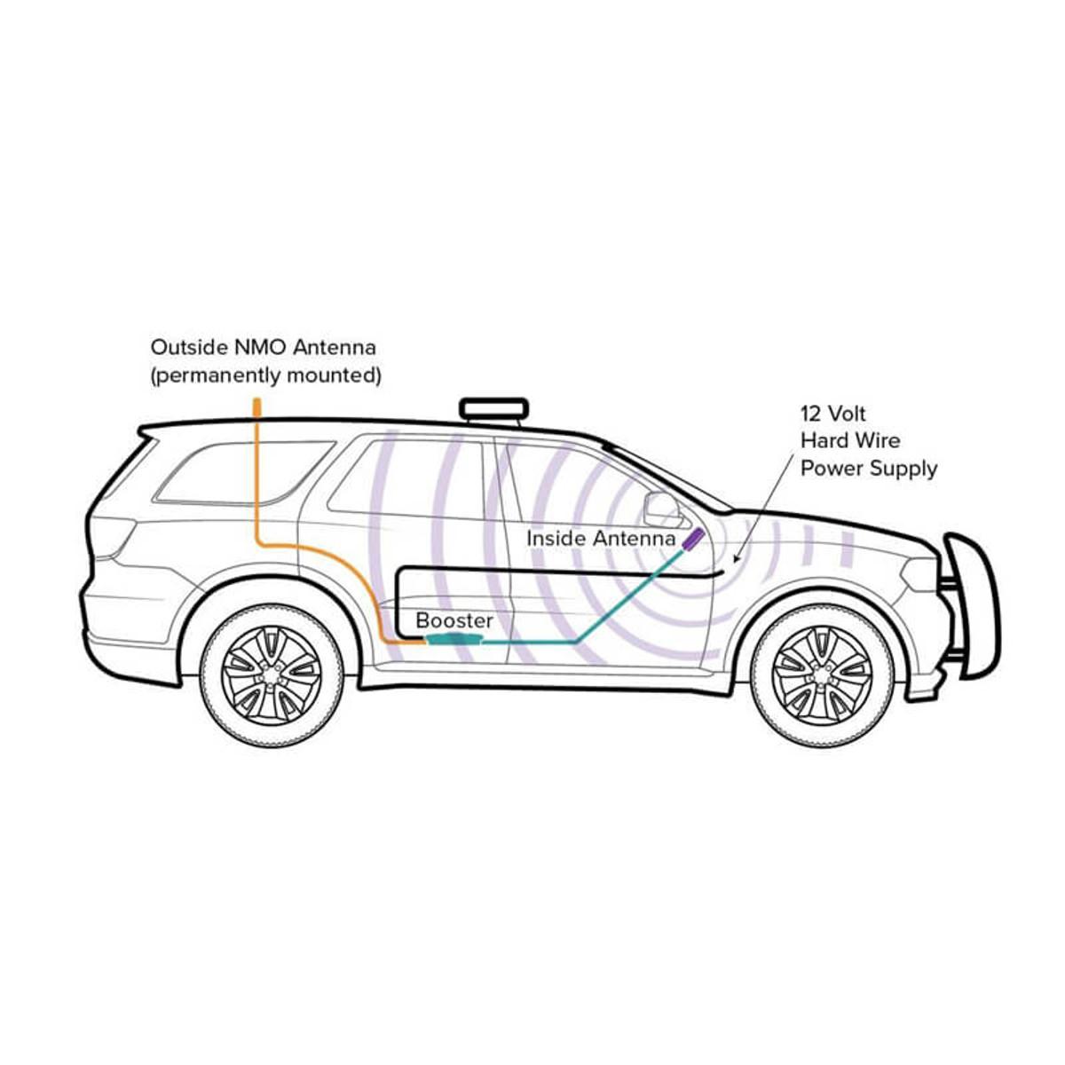 weBoost Drive Reach Fleet Vehicle Signal Booster Kit - 650254