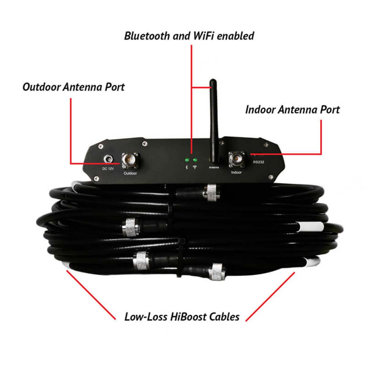 HiBoost Home 15K Smart Link Signal Booster Amplifier Rear