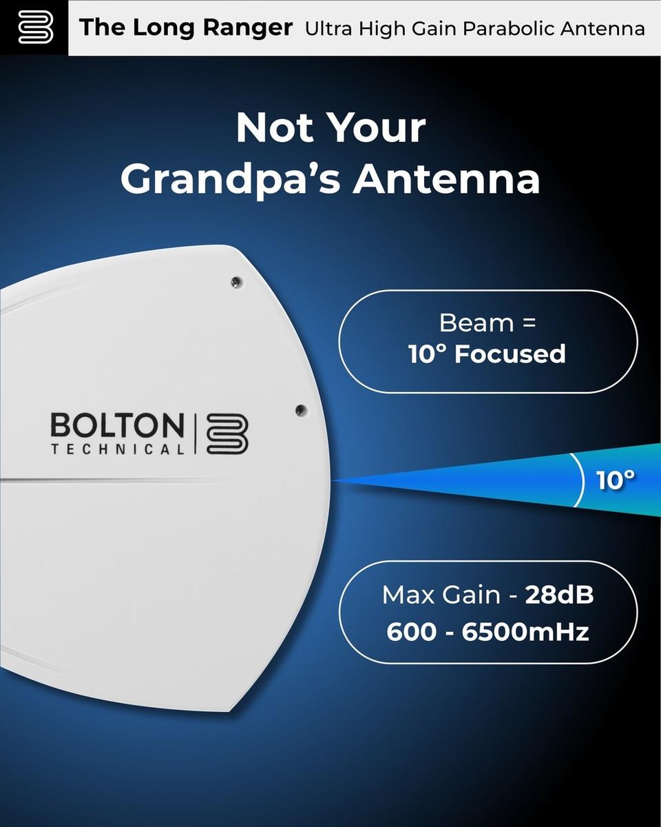 The Long Ranger Ultra High Gain Parabolic Antenna, Bolton Technical