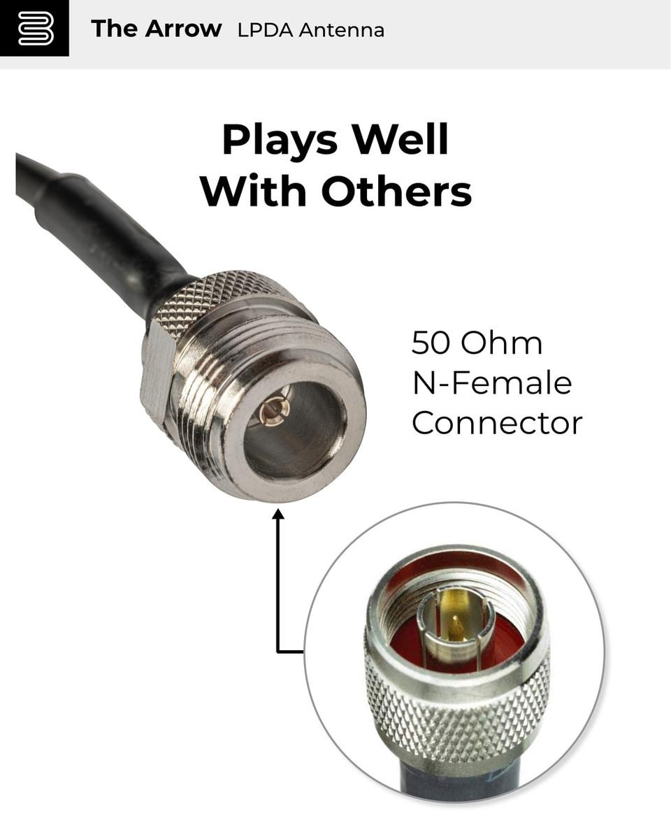 The Arrow LPDA – High Gain Directional Antenna – Bolton Technical