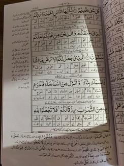 Taleem Ul Quran Set 1-30 with Urdu translation  تعلیم القران بمع لفظی ترجمہ