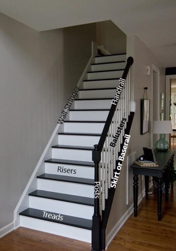 Interior Stairs Components: Purchased by the linear foot. Handrail, Skirt, Wall Stringer & Baserail. Select to view all options and pricing.