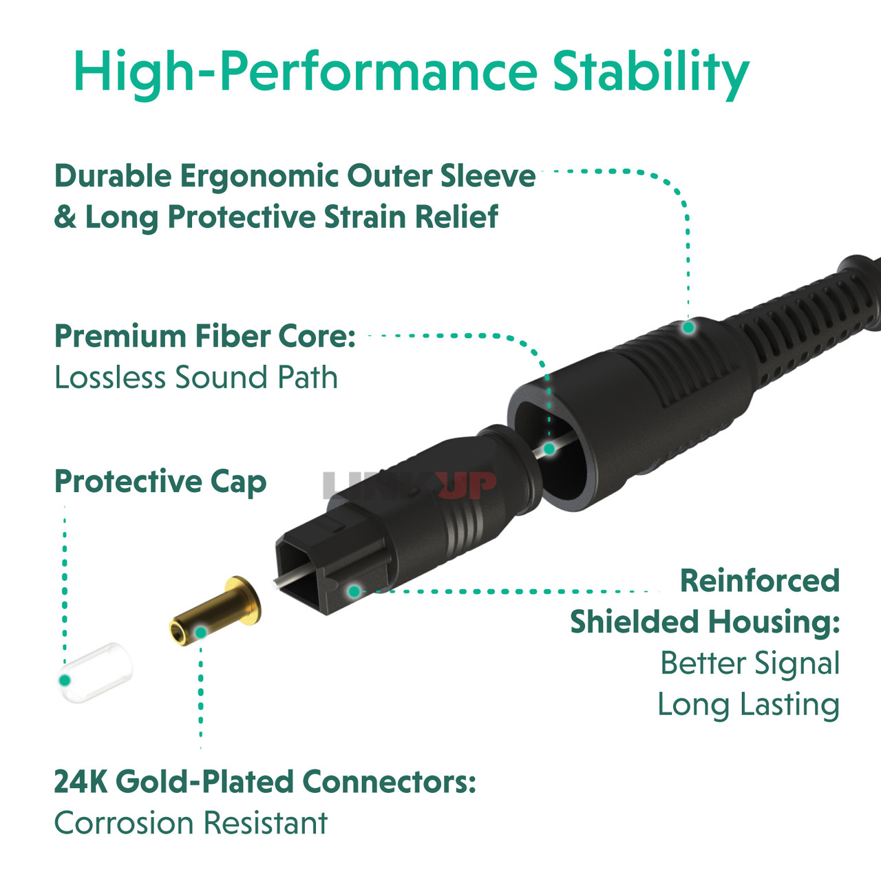 3ft 6ft 25ft Ultra Toslink Optical Fibre Cable Gold Plated 5.1 7.1 Digital Audio