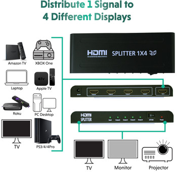LINKUP - 4 Way HDMI Splitter 1 in 4 Out 1080 FHD Hub Smart 3D Active Amplifier Compatible with HDTV PC Projector PS4 Xbox BlueRay Roku Apple TV