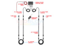 Single Color Pro Interior Lighting Kit Parts & Wiring Schematic