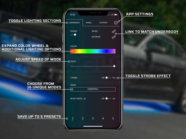 LEDGlow Automotive Control App Callouts
