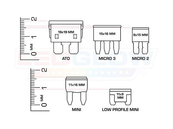 Expandable Circuit Size Guide