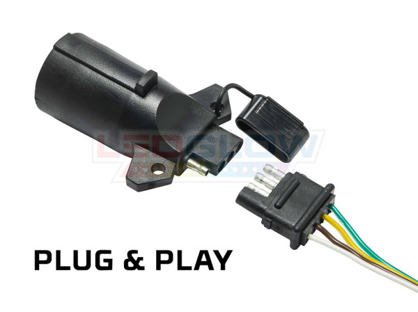 Plug & Play Connection