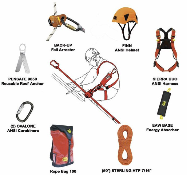 Kong Inclined Roof PPE Kit XL