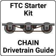 Chain Drivetrain Guide