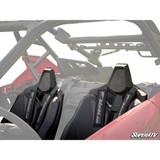 Super ATV Seat Risers For Polaris RZR PRO XP