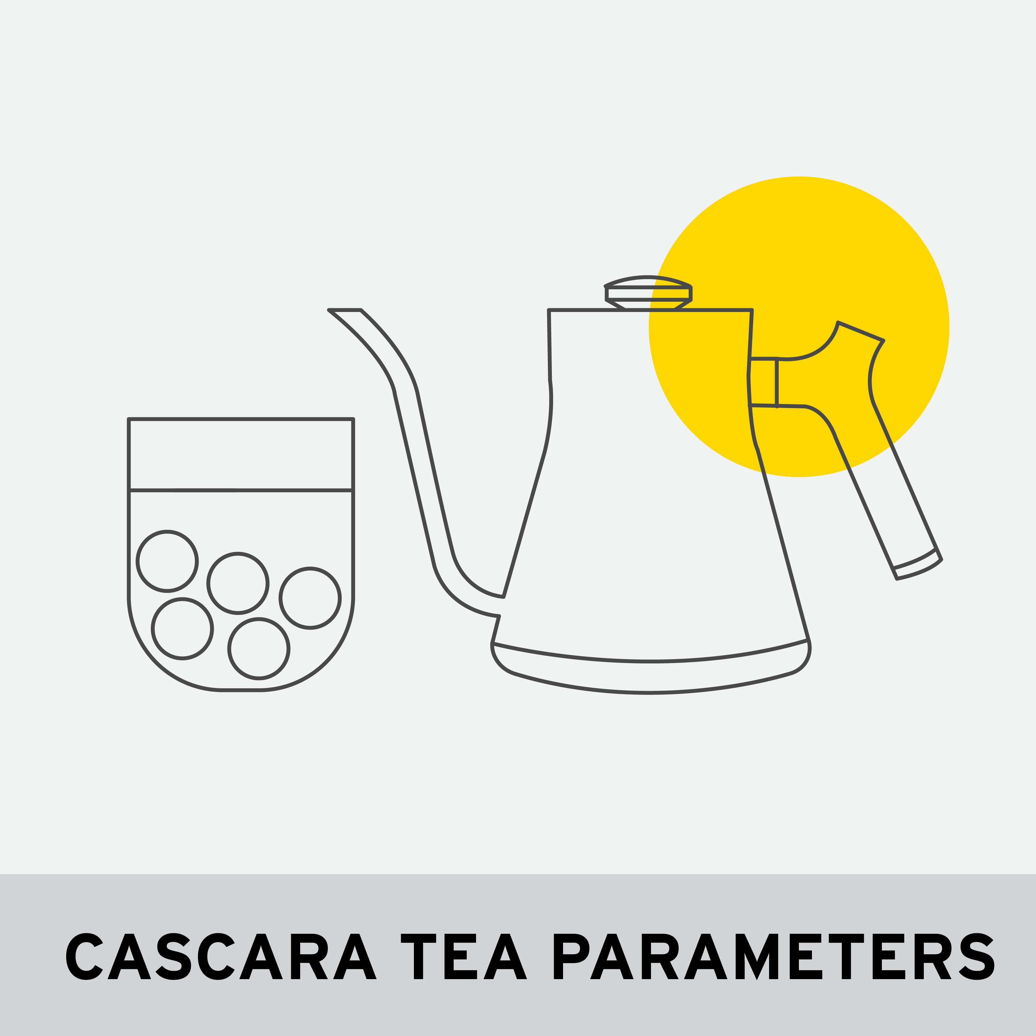 CASCARA TEA PARAMETERS