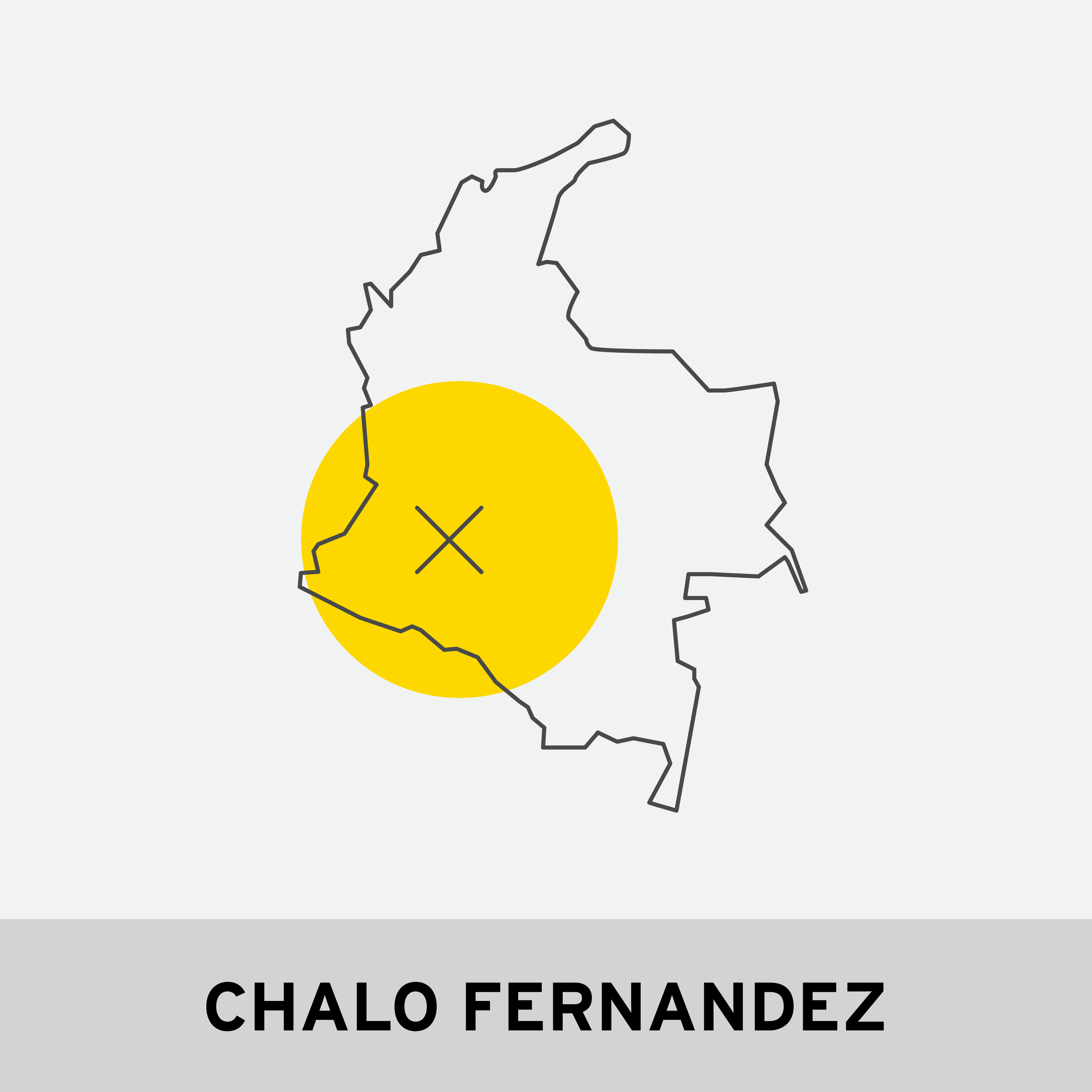 CHALO FERNANDEZ – LAS PALMAS