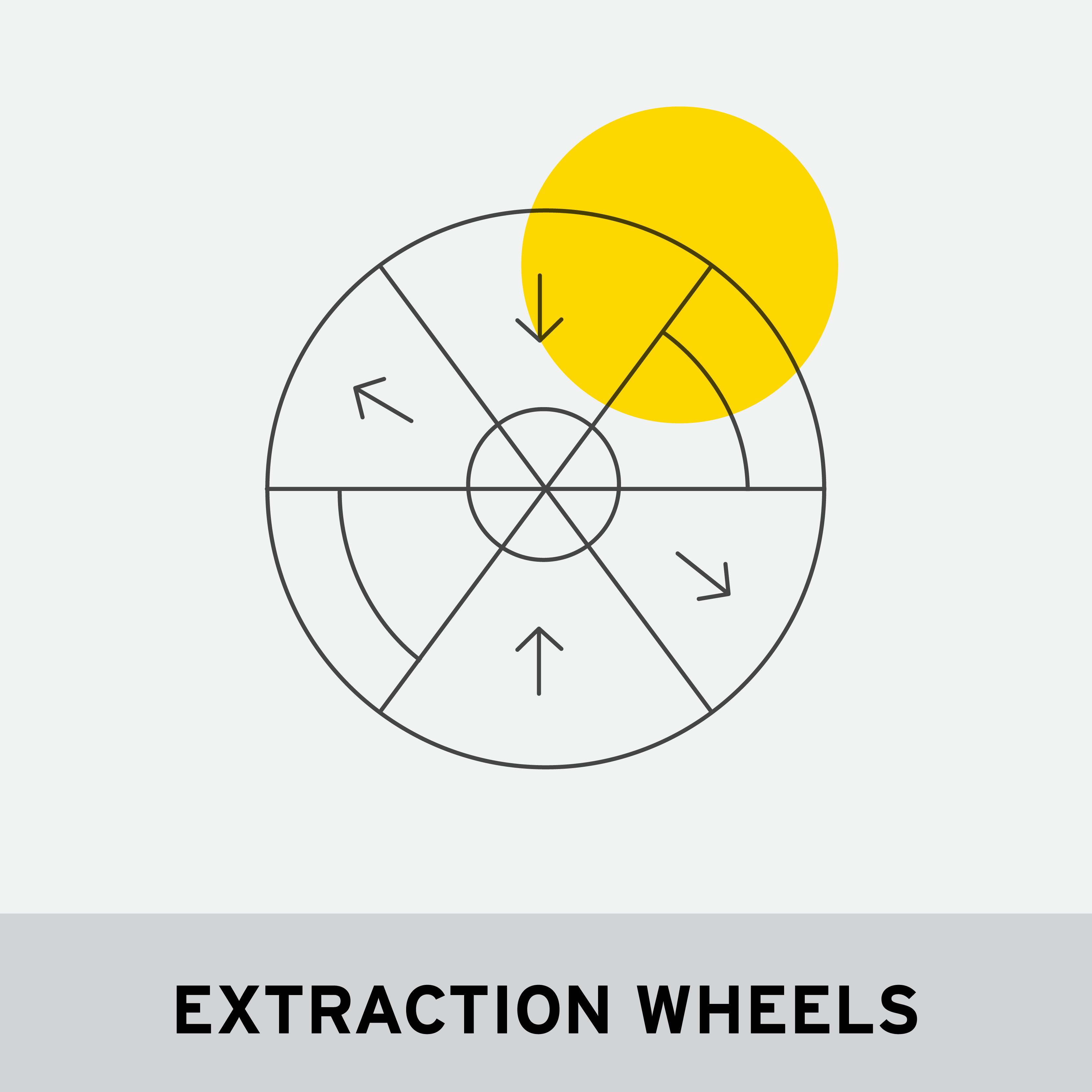 EXTRACTION WHEELS