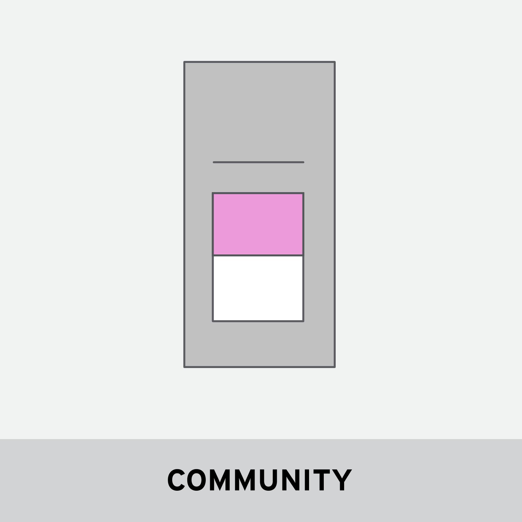 COMMUNITY PARAMETERS
