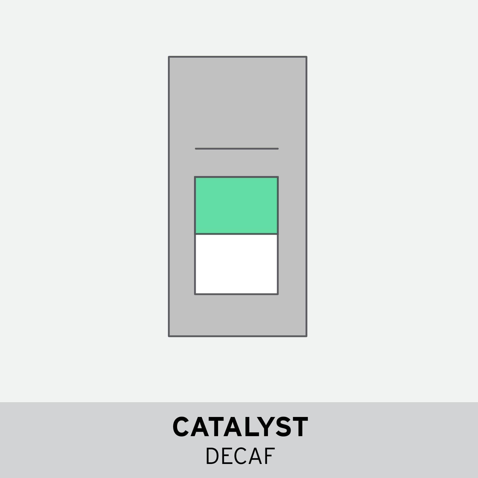 CATALYST PARAMETERS