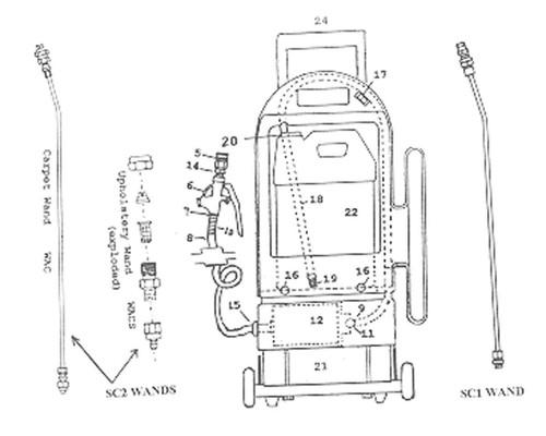 SC Part Diagram