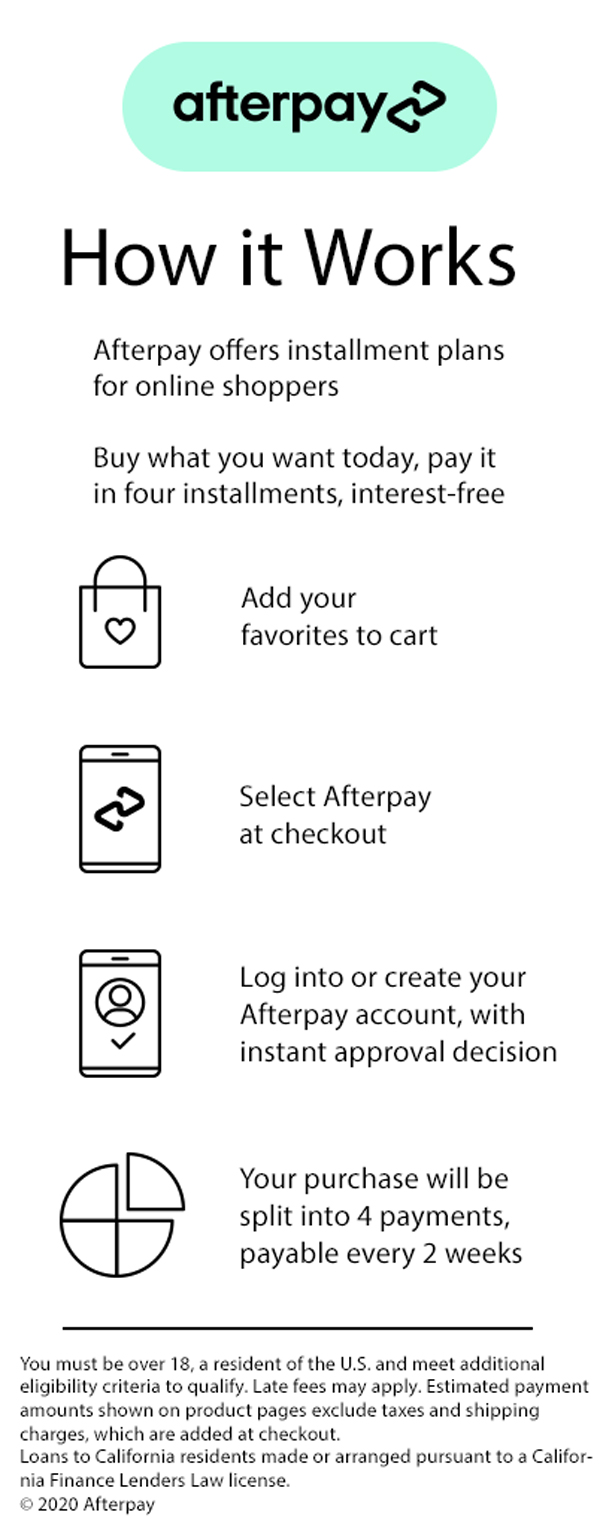 afterpay-how-it-works.jpg
