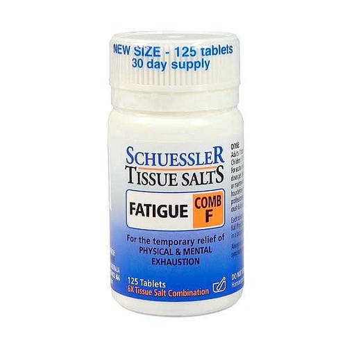 Combination F- Fatigue