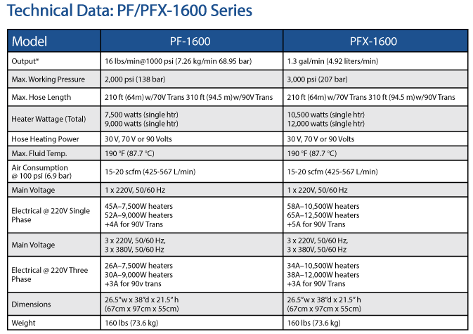 polymac-pf-pfx-1600-series-technical-data.png