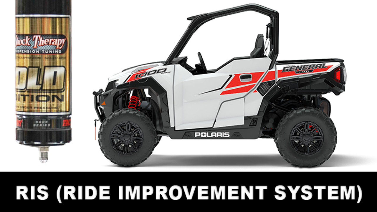 Ride Improvement System (RIS) General CALL FOR AN APPOINTMENT