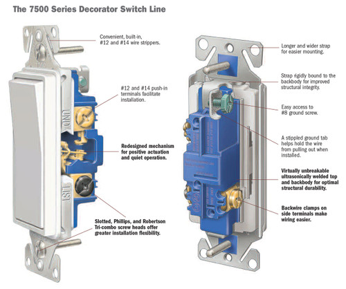 Single Pole Decorator Wall Switch (7501) by Cooper Wiring Devices on lutron 3 way switch wiring diagram, pass & seymour 3 way switch wiring diagram, three way switch diagram, 3 wire switch diagram, 4-way switch diagram, easy 3 way switch diagram, 4-way circuit diagram, cooper 3 way switch schematic,