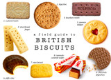 BRITISH NATIONAL BISCUIT DAY