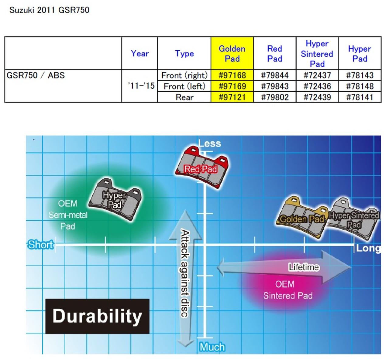 Daytona (Japan) Motorcycle Golden Brake Pad Set, (R), Honda CB1300SF, CBR600F , Yamaha MT-07 - NZ Free Shipping