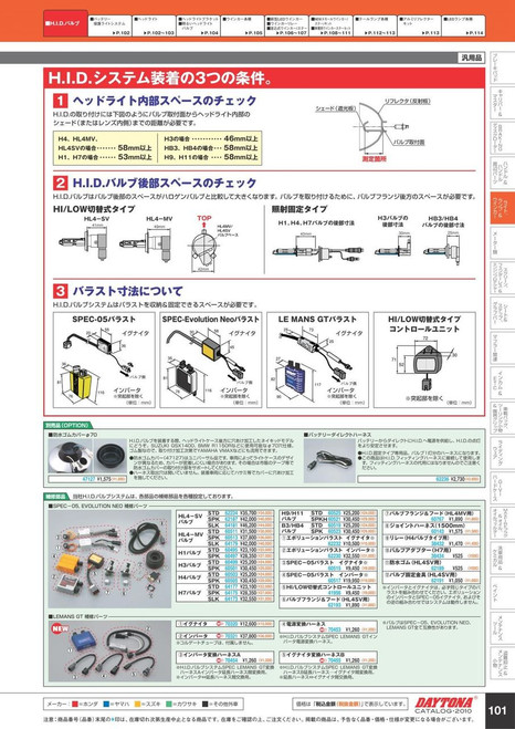Repair Igniter HID GT Le Mans