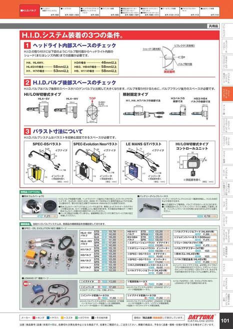 Repair Inverter HID GT Le Mans