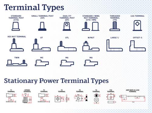6N5.5-1D Powersports Battery (6N5.51D)