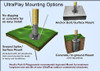 UltraPlay offers Ground Spike, Anchor Bolt or Inground mount options