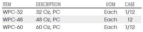 Winco WPC- Options