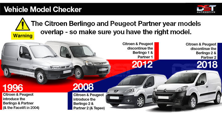 Berlingo and Partner Model Year Checker