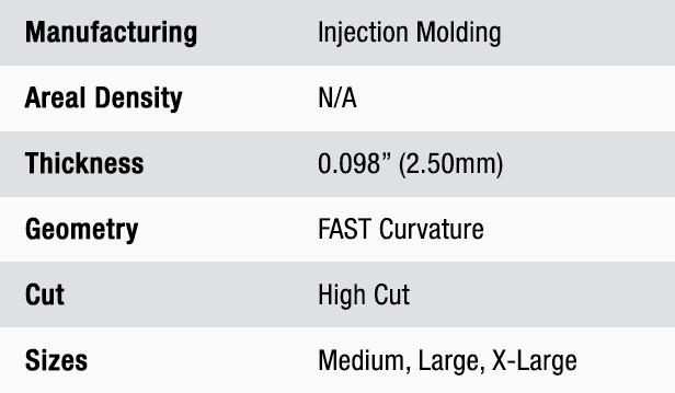 Ops-Core FAST Bump Characteristics Chart.gif