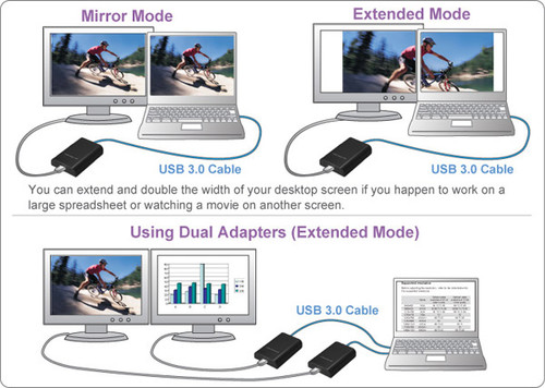 USB 3.0 to VGA Adaptor Supports 2048x1152