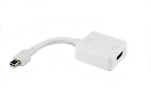 HDMI ( Source ) to Mini DP ( Monitor ) Converter 4Kx2K