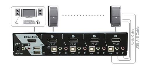 Rextron 4 Port Displayport + USB  KVM Switch