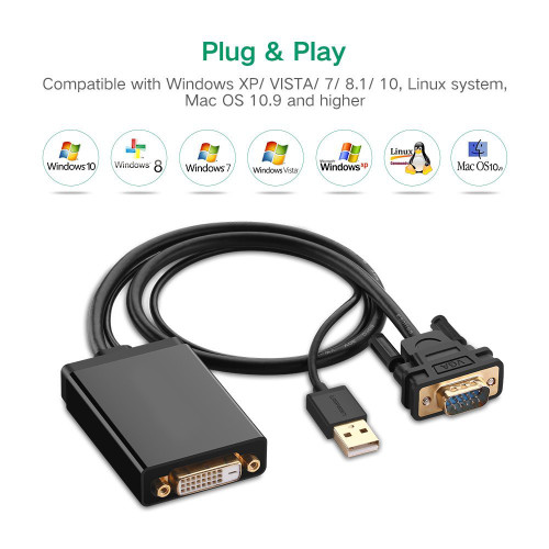 Active VGA M ( Source ) to DVI-D Digital F Port Converter