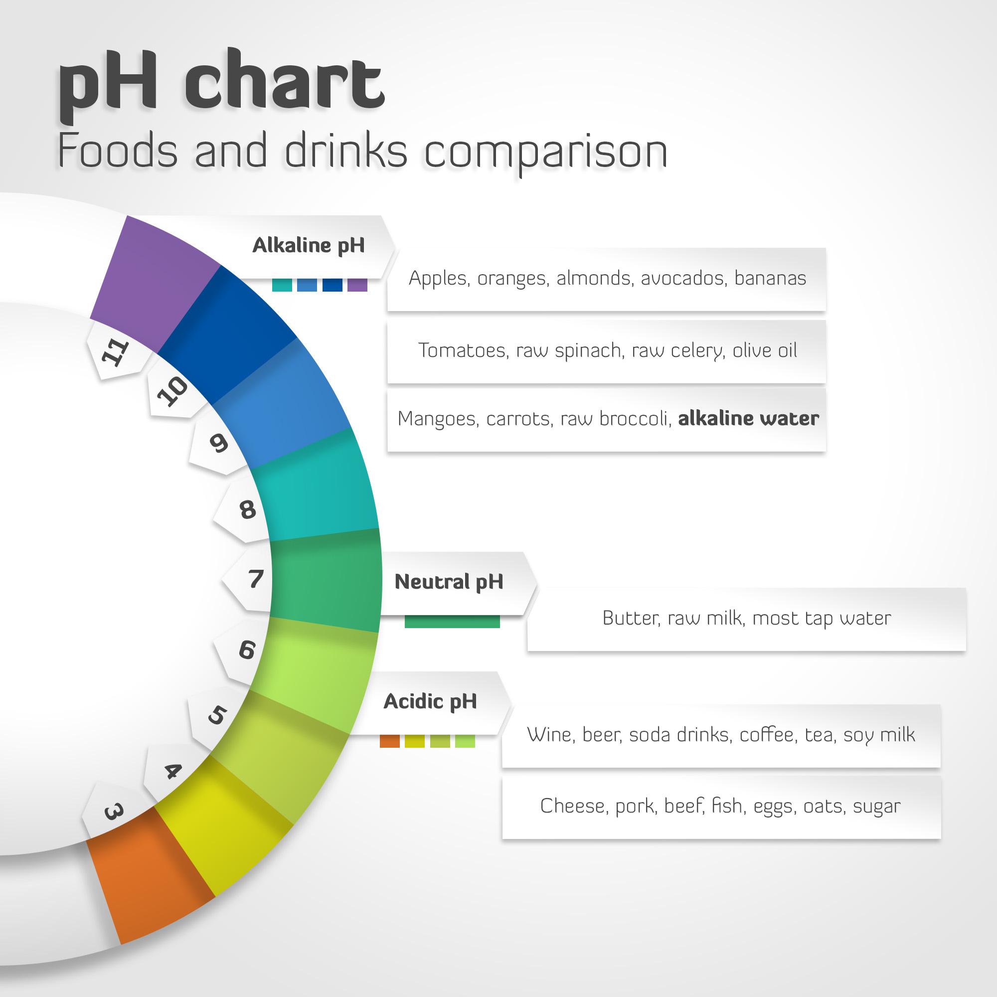 ph-chart-.jpg