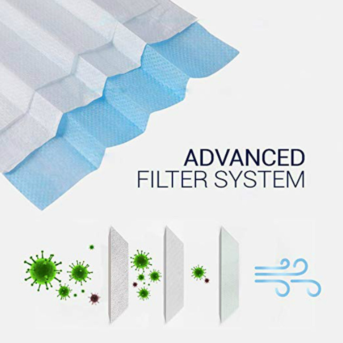 Masks Surgical Antiviral Layers Face 3 Non-woven Pcs 50 Mask Medical - Filter