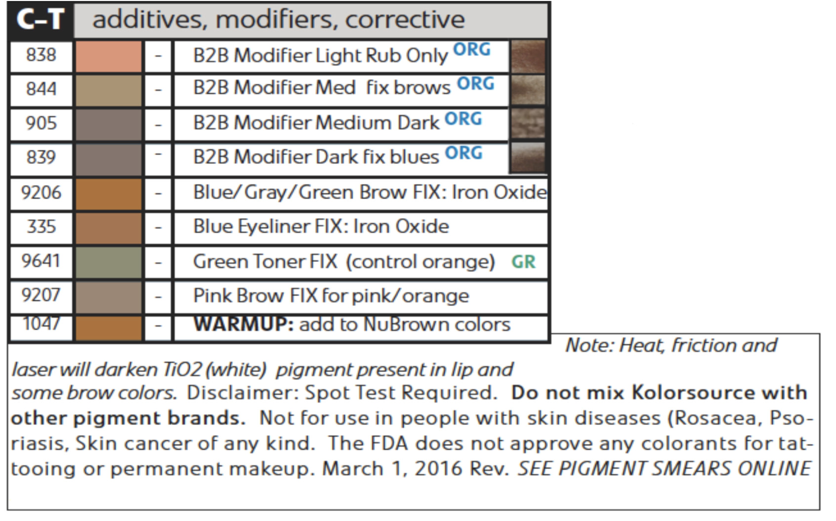 c-t-additives-modifiers-corrective.jpg