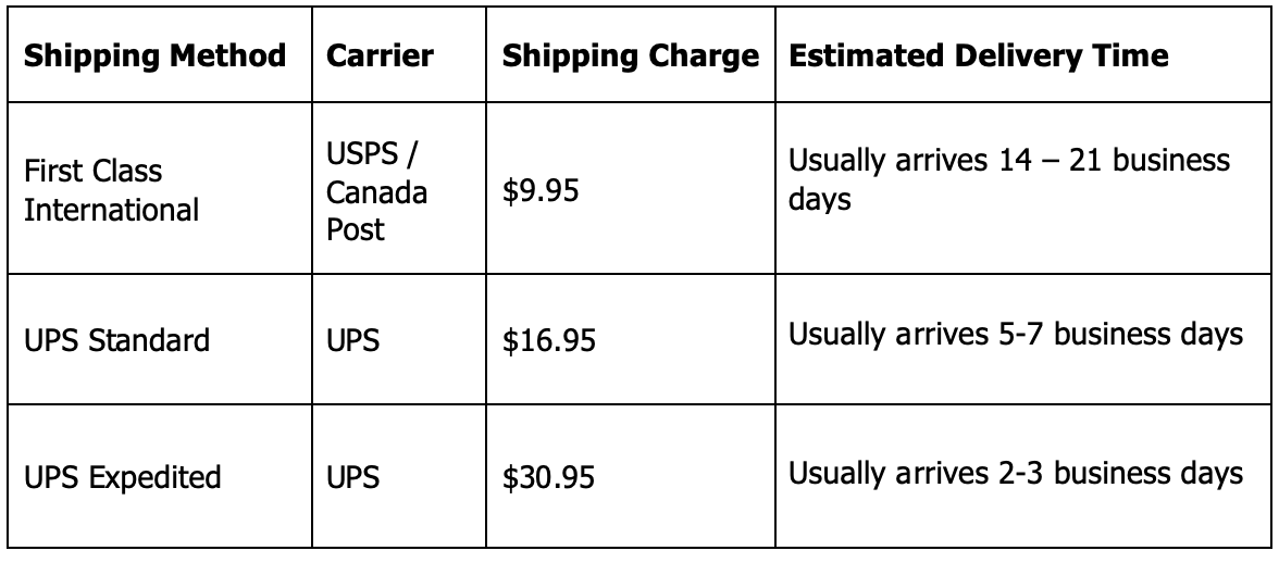 canada-shipping-chart-.png
