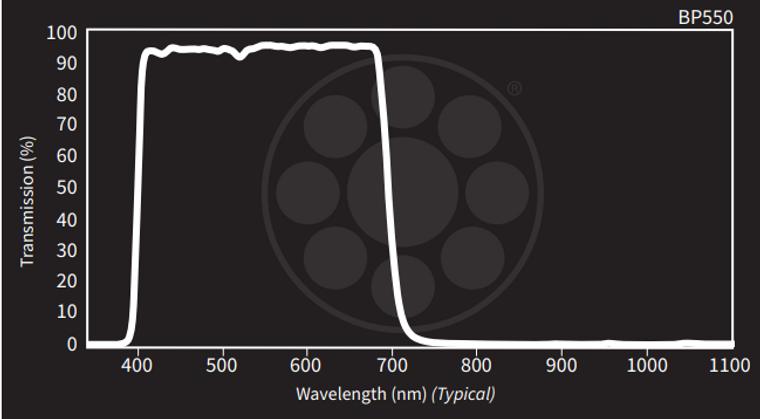 Midwest Optical BP550 Near-IR/UV-Block Visible Bandpass Filter, 405-690nm Range